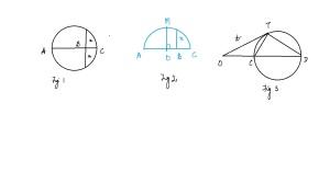 geomeanandatheorem